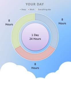 Work Life balance 1 (2)